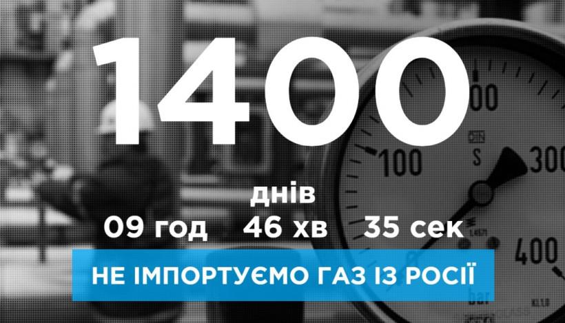 Украина уже 1400 дней получает газ только из ЕС