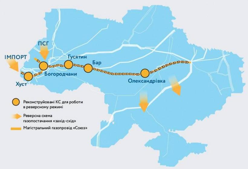 Сентябрь-2019: действительно теплая осень для украинской экономики