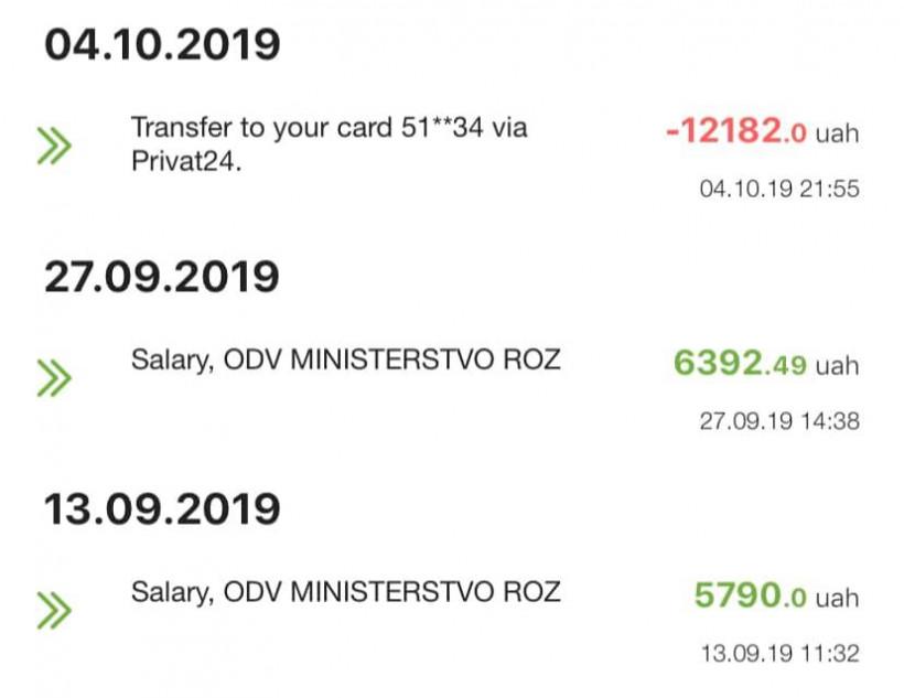 Милованов показал скрины Privat24, чтобы опровергнуть слухи о 1500% премии