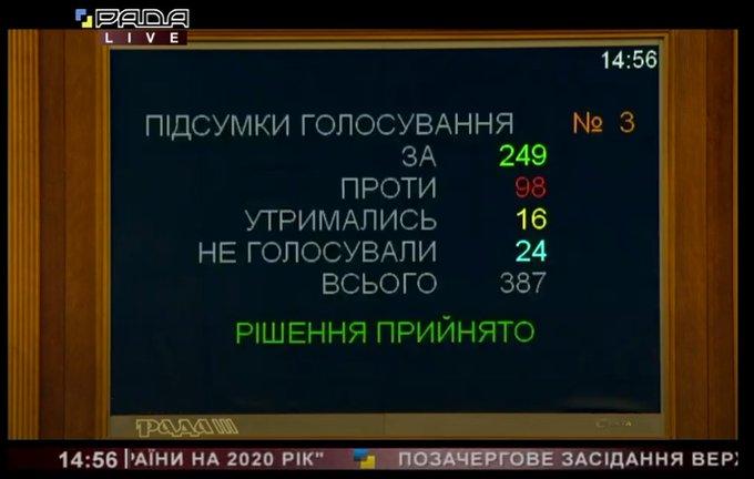Рада приняла изменения в бюджет