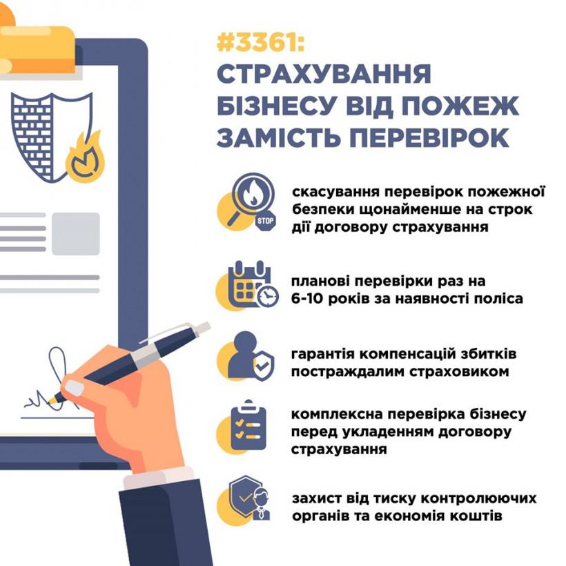 Комитет Рады поддержал законопроект о первых шагах по дерегуляции бизнеса