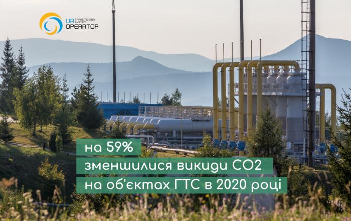 Оператор ГТС сократил выбросы загрязняющих веществ на 20%