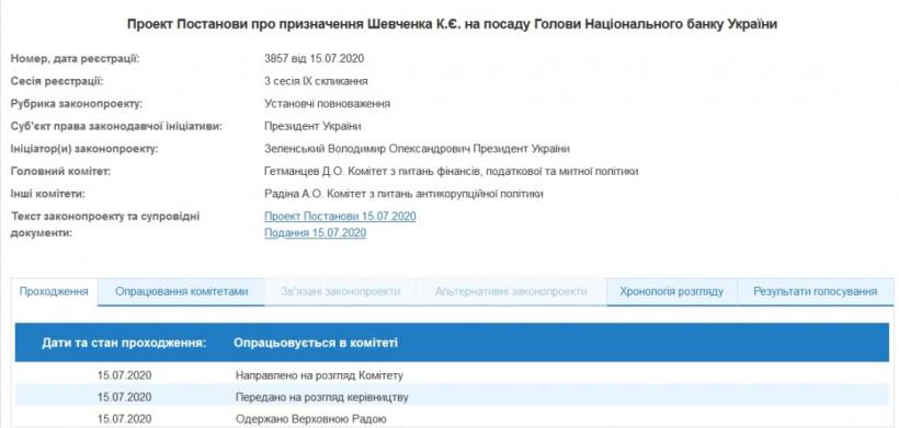 Постановление о назначении нового главы Нацбанка уже в Раде