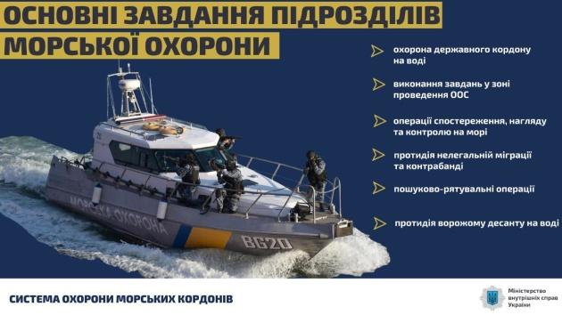 Украина возьмет €116 миллионов кредита у Франции на закупку катеров