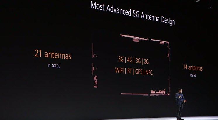Huawei представил в Мюнхене флагманские смартфоны Mate 30 и Mate 30 Pro с поддержкой связи 5G (ФОТО, ВИДЕО)