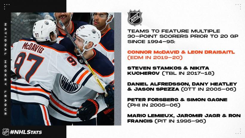 НХЛ: обзор матчей 10 ноября (ФОТО, ВИДЕО)