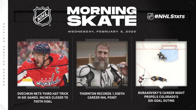 Обзор НХЛ 4 февраля: Овечкин возглавляет рейтинг снайперов сезона, Мерзлинкин играет четвертый матч на ноль (ФОТО, ВИДЕО)