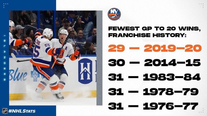 Обзор НХЛ 9 декабря: лидеры лиги терпят поражение (ФОТО, ВИДЕО)
