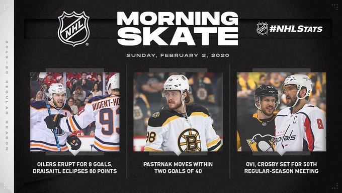 Обзор НХЛ 1 февраля: «Битва за Альберту» в Эдмонтоне ознаменовалась массовой дракой, вратарь «Аризоны» совершил сумасшедшее спасение ворот (ФОТО, ВИДЕО)