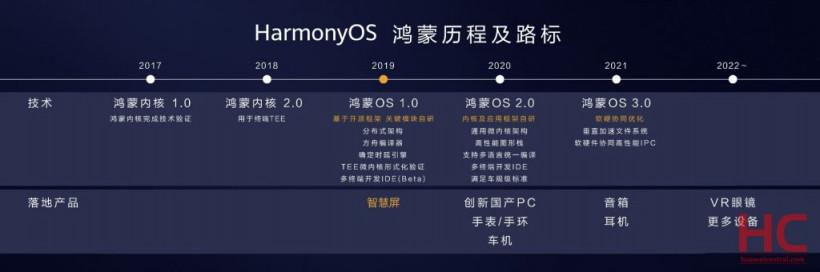 Huawei работает над созданием ПК на основе собственной операционной системы (ФОТО)