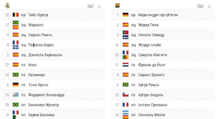 Реал – Барселона 2:0 онлайн-трансляция матча