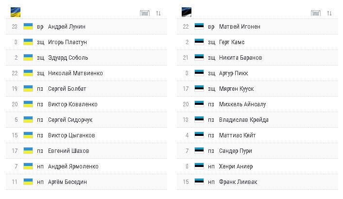 Украина — Эстония 1:0 онлайн-трансляция матча