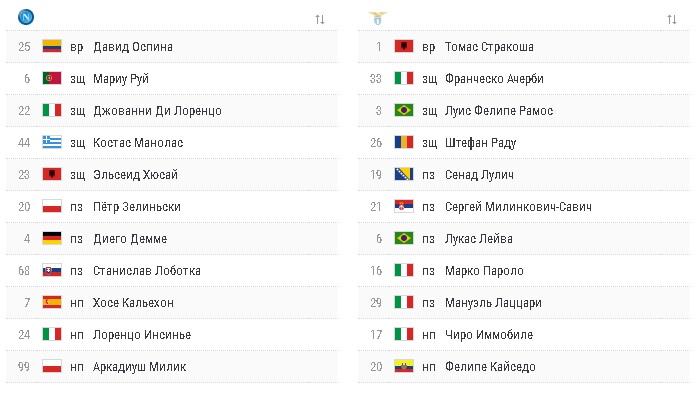 Наполи — Лацио 1:0 онлайн-трансляция матча