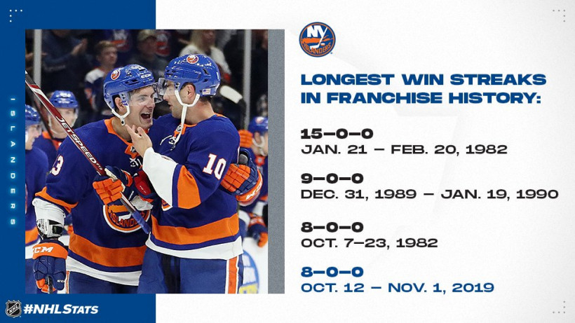 НХЛ: обзор игр 19 ноября (ФОТО, ВИДЕО)