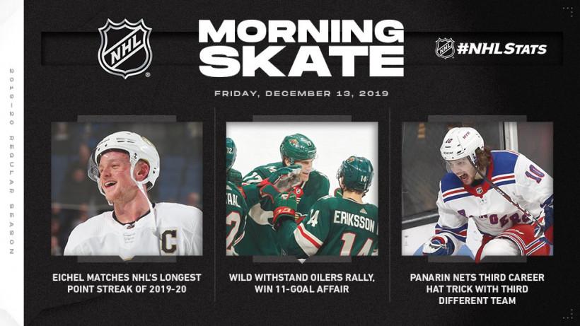 Обзор НХЛ 12 декабря: «Айлендерс» возвращает третье место в лиге, «Сент-Луис» снова лидирует на Западе, Панарин оформляет первый хет-трик (ФОТО, ВИДЕО)