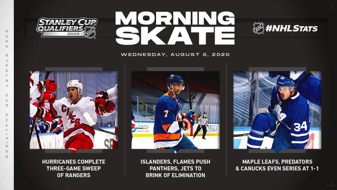Обзор НХЛ 4 августа: «Каролина» в третий раз обыгрывает «Рейнджерс» (ФОТО, ВИДЕО)
