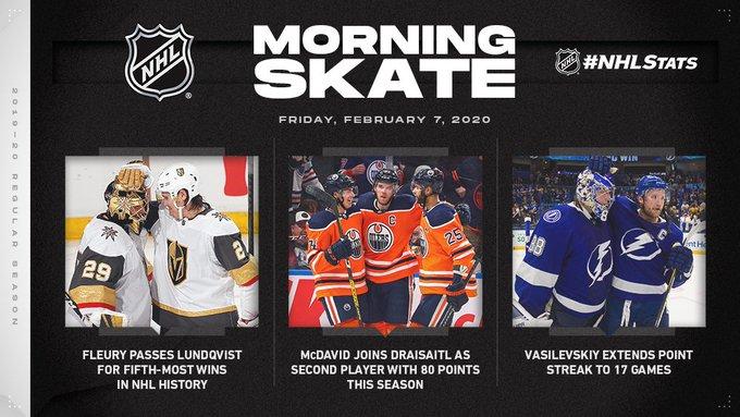 Обзор НХЛ 6 февраля: «Тампа» обыгрывает «Питтсбург» и выходит на 3-е место в лиге, «Детройт» выиграл первый матч после 9-ти поражений (ФОТО, ВИДЕО)