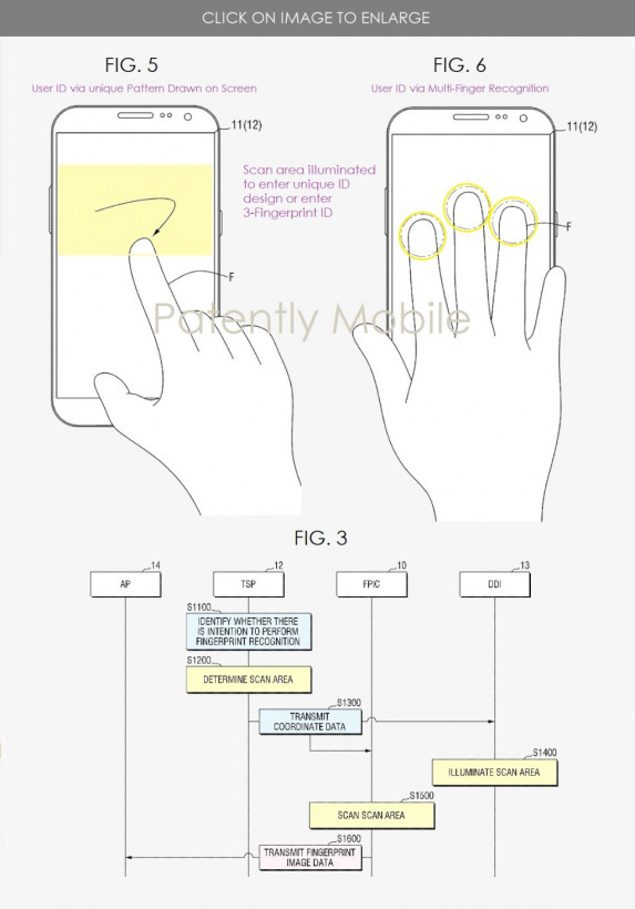 В Samsung усовершенствовали систему разблокировки смартфонов с помощью биометрического датчика (ФОТО)