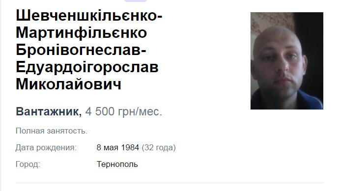 В Тернопольской области нашли мужчину с очень сложным именем из 9 элементов