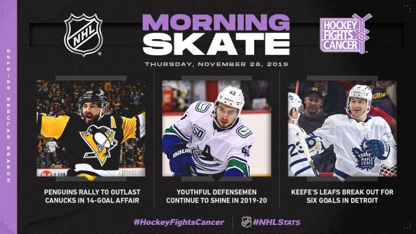 Обзор НХЛ 27 ноября: невероятный камбэк «Питтсбурга» и триумф Евгения Малкина (ФОТО, ВИДЕО)