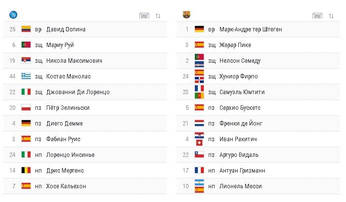 Наполи — Барселона 1:1 онлайн-трансляция матча